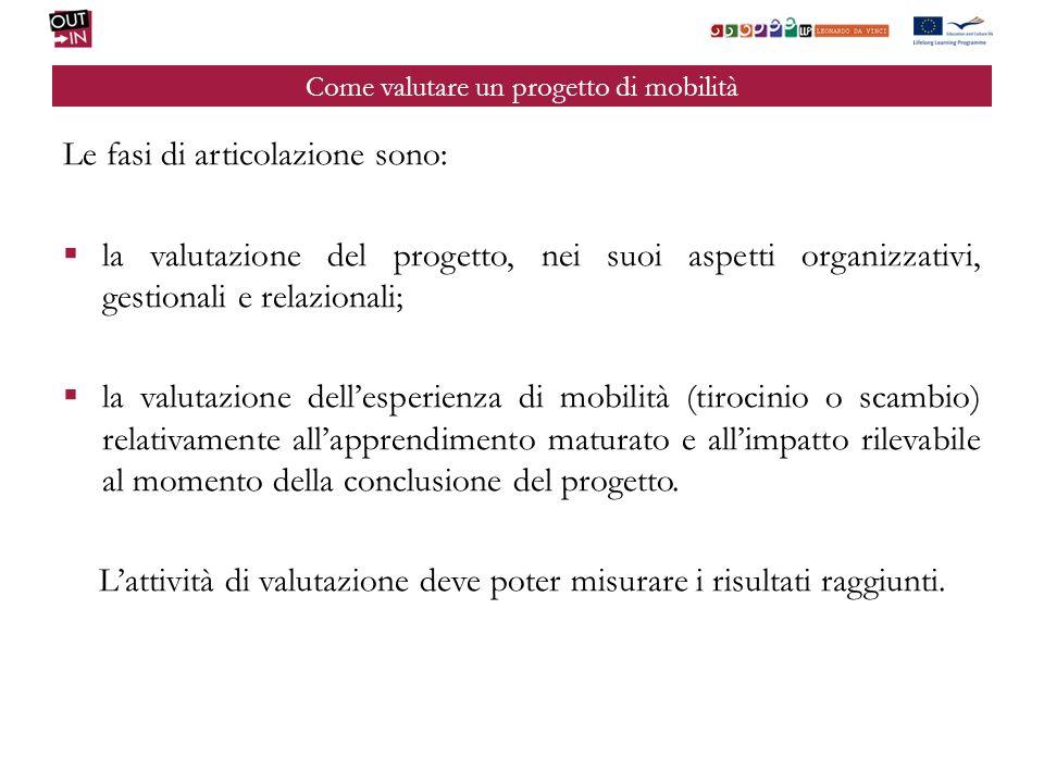 Come valutare un progetto di mobilità Le fasi di articolazione sono: la valutazione del progetto, nei suoi aspetti organizzativi, gestionali e relazio