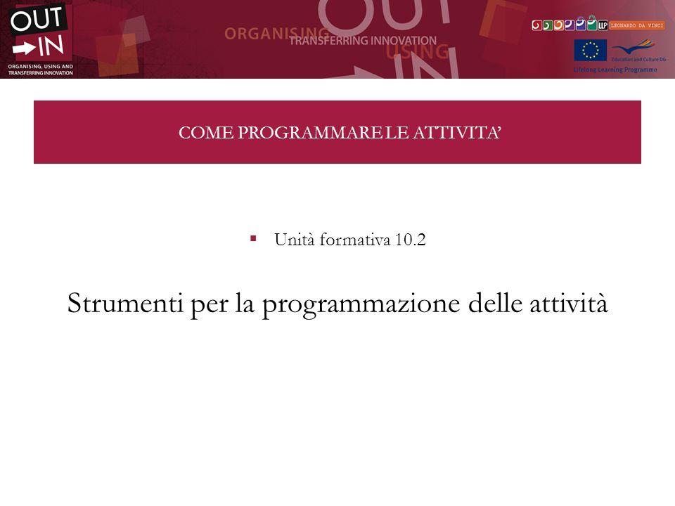 COME PROGRAMMARE LE ATTIVITA Unità formativa 10.2 Strumenti per la programmazione delle attività