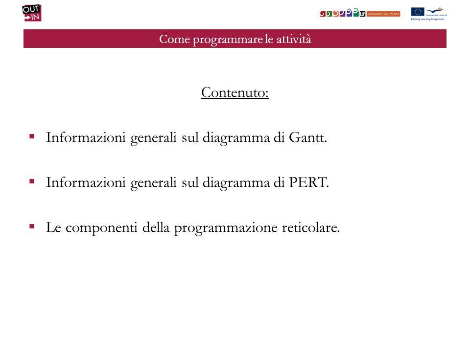Come programmare le attività Contenuto: Informazioni generali sul diagramma di Gantt. Informazioni generali sul diagramma di PERT. Le componenti della