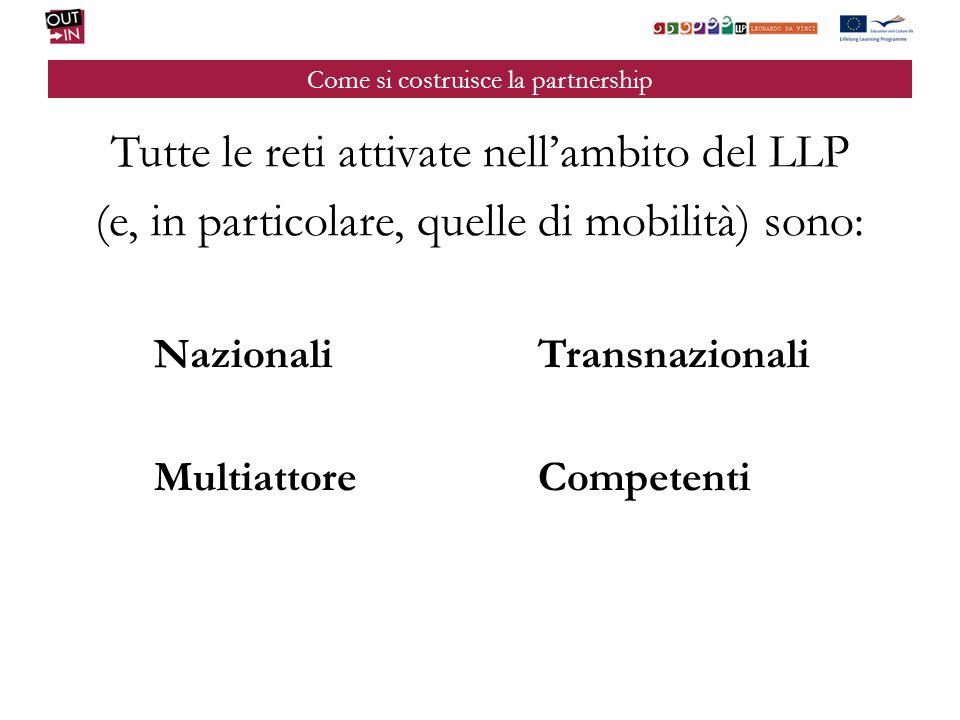 Come si costruisce la partnership Tutte le reti attivate nellambito del LLP (e, in particolare, quelle di mobilità) sono: NazionaliTransnazionali MultiattoreCompetenti