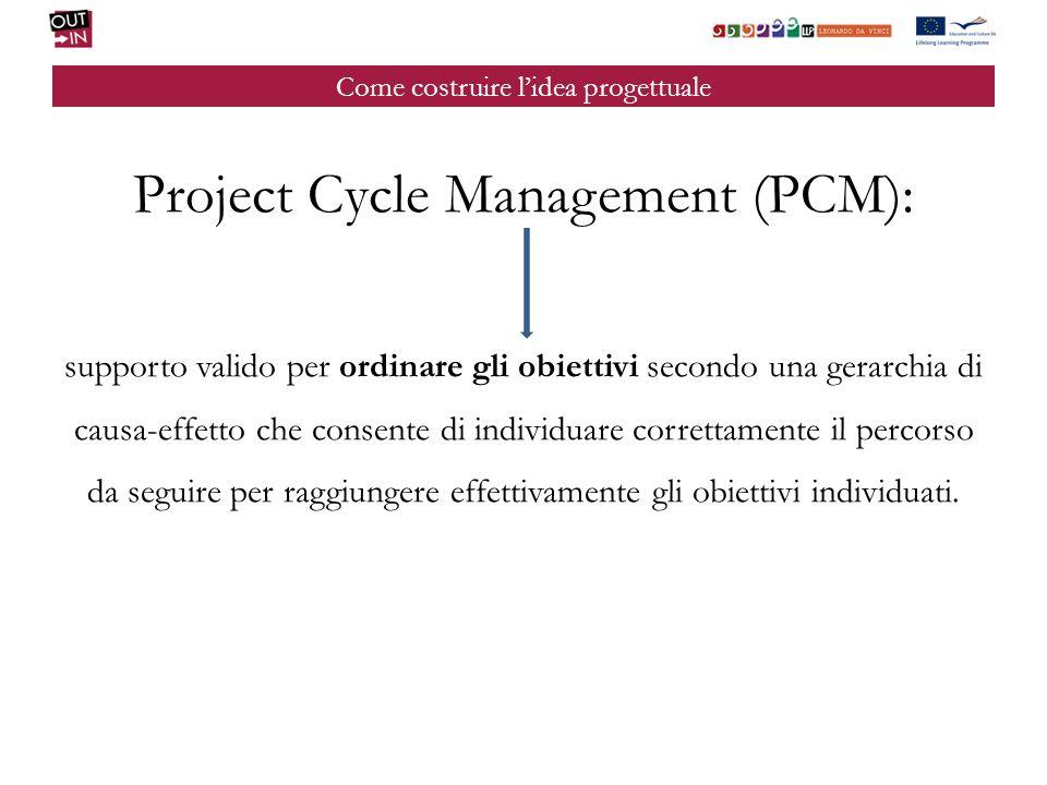 Come costruire lidea progettuale Project Cycle Management (PCM): supporto valido per ordinare gli obiettivi secondo una gerarchia di causa-effetto che consente di individuare correttamente il percorso da seguire per raggiungere effettivamente gli obiettivi individuati.
