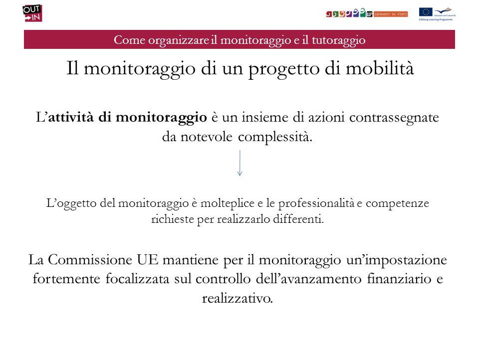 Come organizzare il monitoraggio e il tutoraggio Il monitoraggio di un progetto di mobilità Lattività di monitoraggio è un insieme di azioni contrassegnate da notevole complessità.