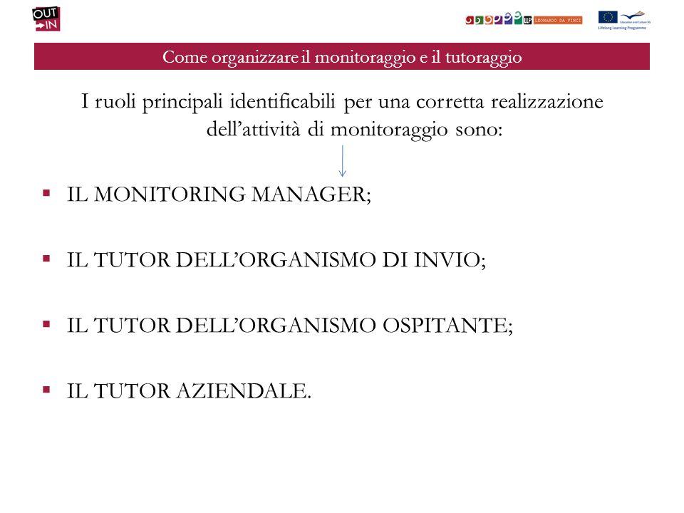 Come organizzare il monitoraggio e il tutoraggio I ruoli principali identificabili per una corretta realizzazione dellattività di monitoraggio sono: IL MONITORING MANAGER; IL TUTOR DELLORGANISMO DI INVIO; IL TUTOR DELLORGANISMO OSPITANTE; IL TUTOR AZIENDALE.