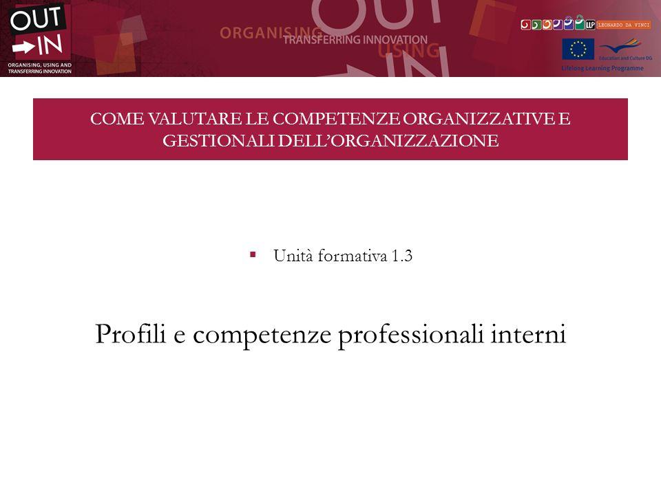 COME VALUTARE LE COMPETENZE ORGANIZZATIVE E GESTIONALI DELLORGANIZZAZIONE Unità formativa 1.3 Profili e competenze professionali interni