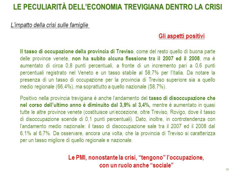 16 LE PECULIARITÀ DELLECONOMIA TREVIGIANA DENTRO LA CRISI Limpatto della crisi sulle famiglie Il tasso di occupazione della provincia di Treviso, come