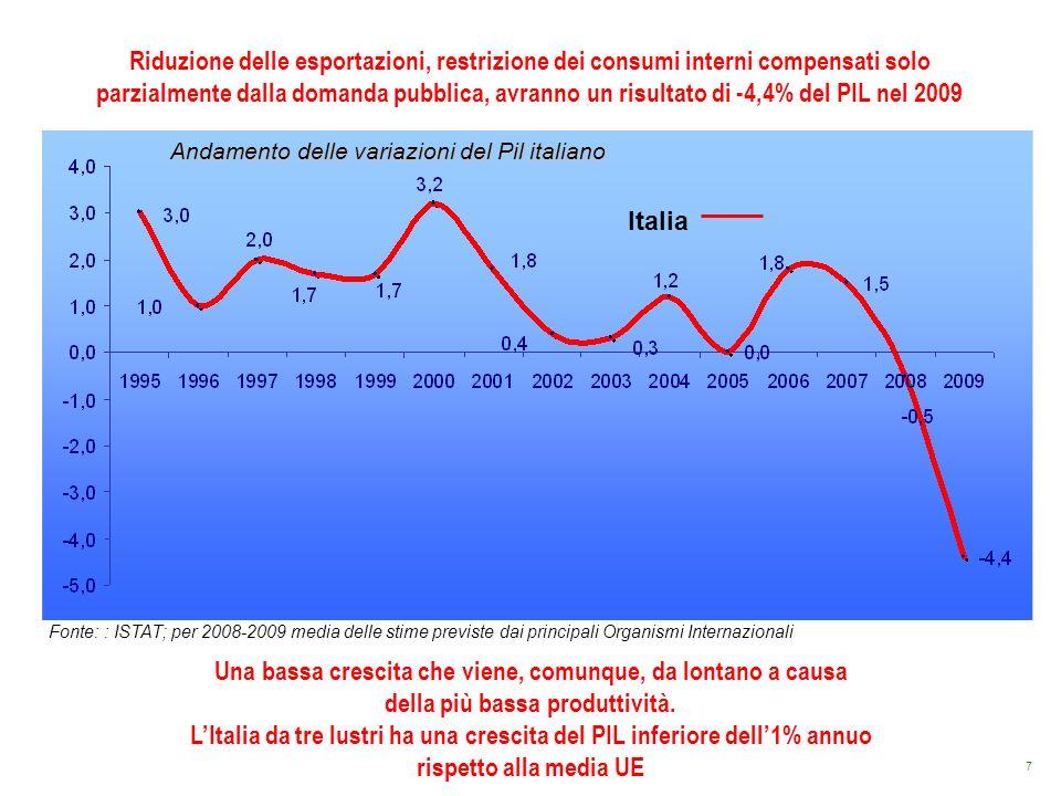 7 Fonte: : ISTAT; per 2008-2009 media delle stime previste dai principali Organismi Internazionali Italia Una bassa crescita che viene, comunque, da l