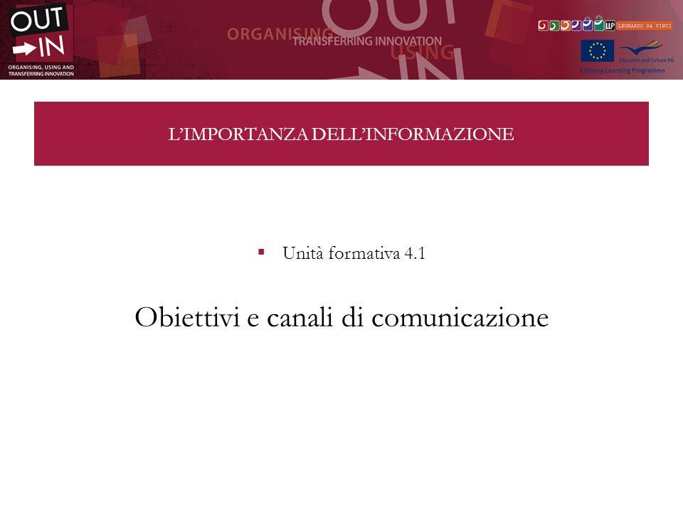 LIMPORTANZA DELLINFORMAZIONE Unità formativa 4.1 Obiettivi e canali di comunicazione