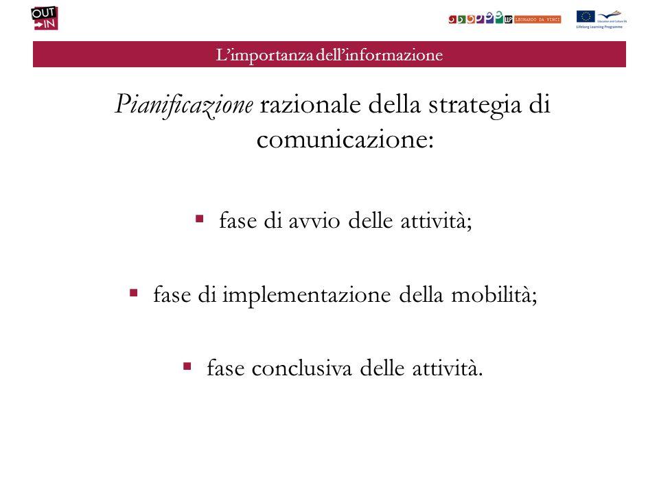 Limportanza dellinformazione Pianificazione razionale della strategia di comunicazione: fase di avvio delle attività; fase di implementazione della mo