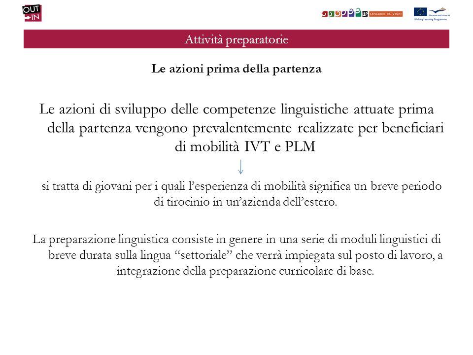 Attività preparatorie Le azioni prima della partenza Le azioni di sviluppo delle competenze linguistiche attuate prima della partenza vengono prevalen