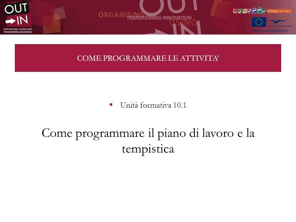 COME PROGRAMMARE LE ATTIVITA Unità formativa 10.1 Come programmare il piano di lavoro e la tempistica