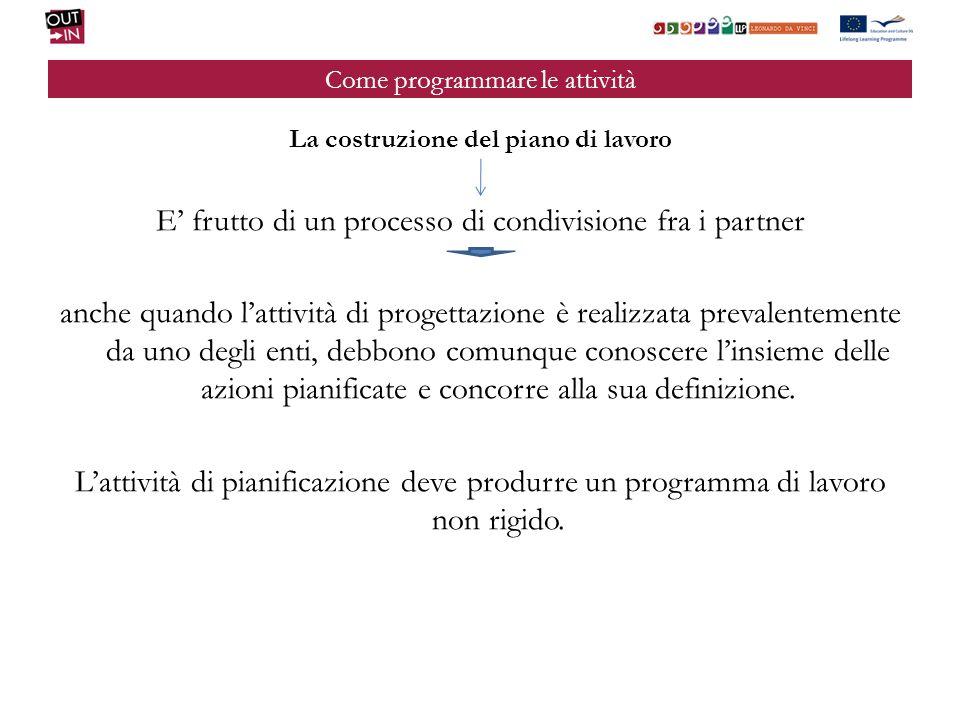 Come programmare le attività La costruzione del piano di lavoro E frutto di un processo di condivisione fra i partner anche quando lattività di proget