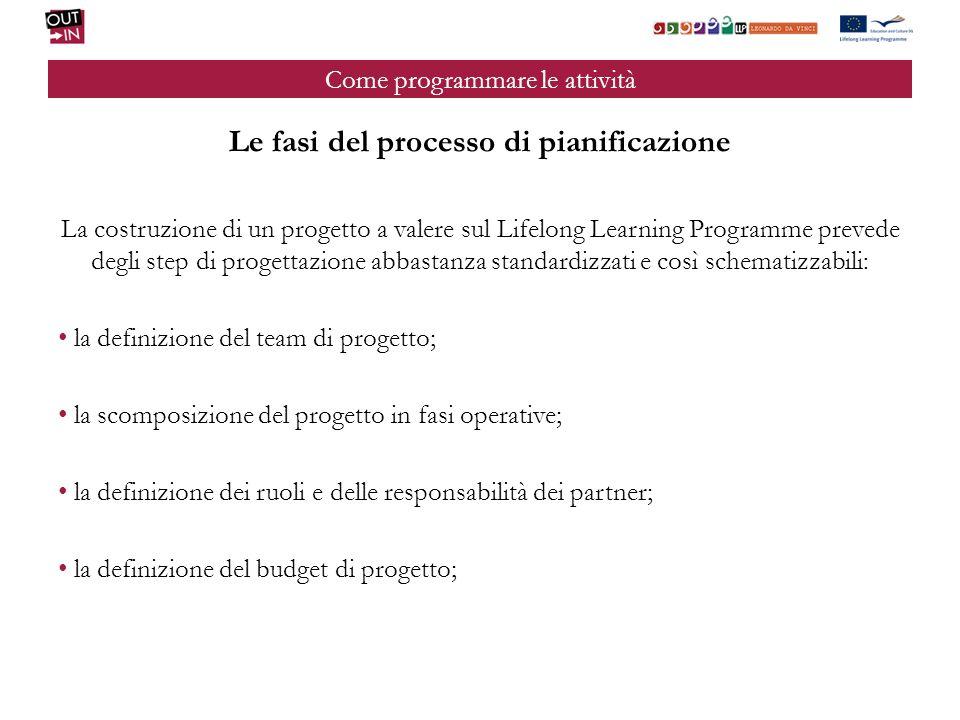 Come programmare le attività Le fasi del processo di pianificazione La costruzione di un progetto a valere sul Lifelong Learning Programme prevede deg