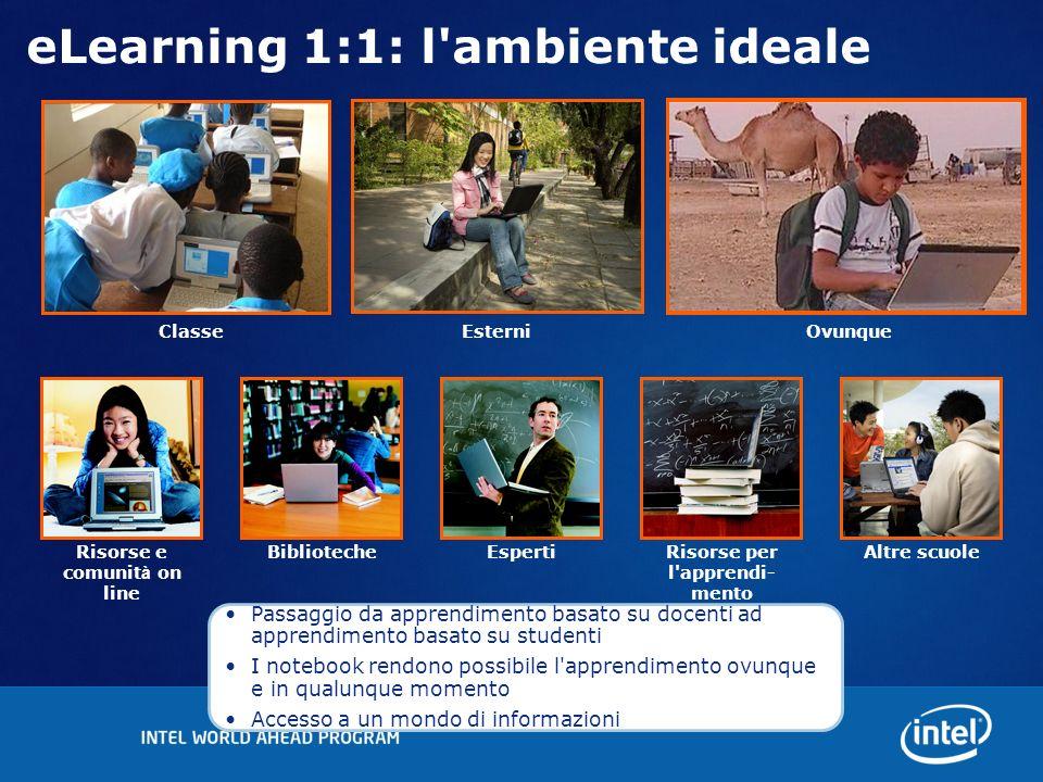Ambienti di eLearning Componenti dell eLearning TecnologiaConnettivit à Sviluppo professionale Curriculum digitale Metodi di apprendimento ottimizzati