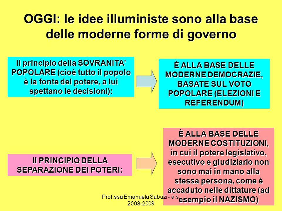 OGGI: le idee illuministe sono alla base delle moderne forme di governo Il principio della SOVRANITA POPOLARE (cioè tutto il popolo è la fonte del pot