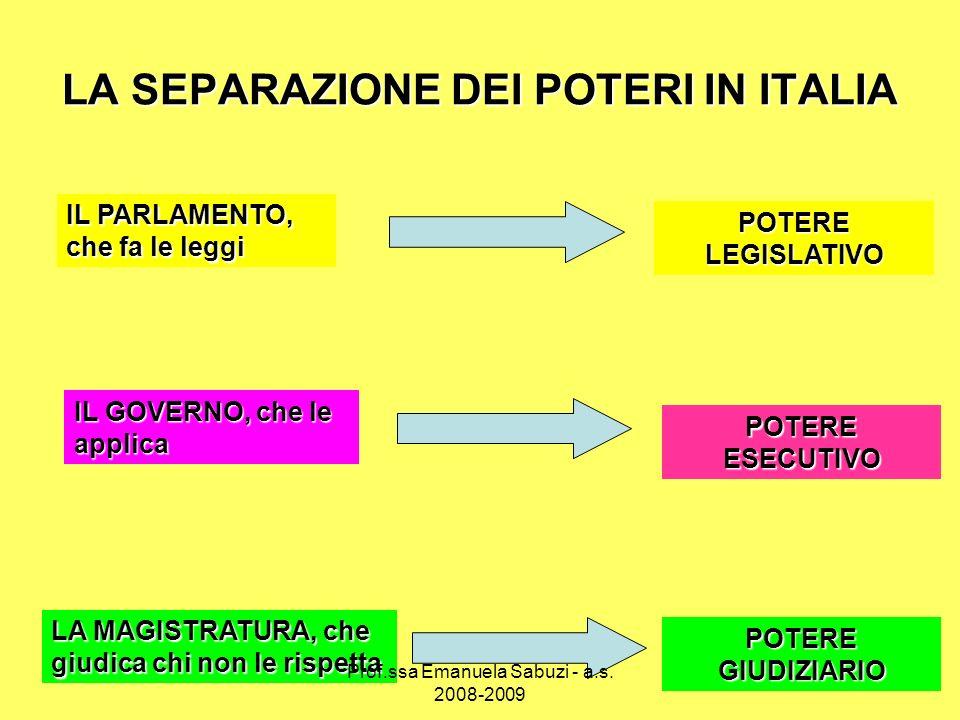 LA SEPARAZIONE DEI POTERI IN ITALIA IL PARLAMENTO, che fa le leggi IL GOVERNO, che le applica LA MAGISTRATURA, che giudica chi non le rispetta POTERE