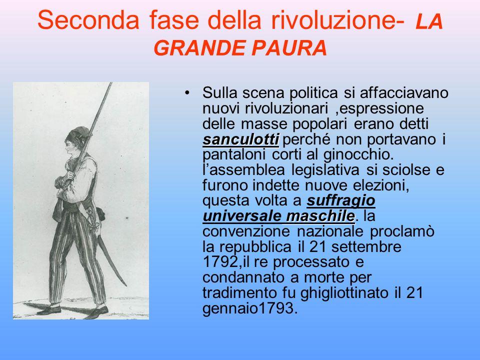 Seconda fase della rivoluzione- LA GRANDE PAURA sanculotti maschileSulla scena politica si affacciavano nuovi rivoluzionari,espressione delle masse popolari erano detti sanculotti perché non portavano i pantaloni corti al ginocchio.