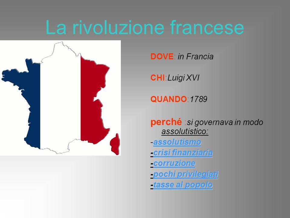 DOVE: in Francia CHI:Luigi XVI QUANDO:1789 perché :si governava in modo assolutistico: assolutismo -assolutismo -crisi finanziaria -corruzione -pochi privilegiati -tasse al popolo