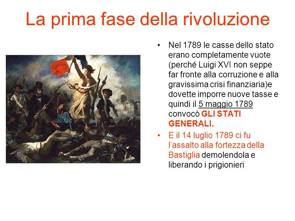 La prima fase della rivoluzione Nel 1789 le casse dello stato erano completamente vuote (perché Luigi XVI non seppe far fronte alla corruzione e alla gravissima crisi finanziaria)e dovette imporre nuove tasse e quindi il 5 maggio 1789 convocò GLI STATI GENERALI.