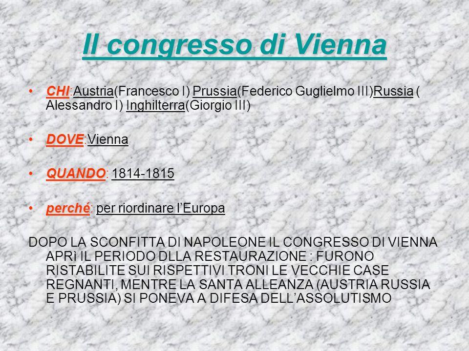 Il congresso di Vienna CHICHI:Austria(Francesco I) Prussia(Federico Guglielmo III)Russia ( Alessandro I) Inghilterra(Giorgio III) DOVEDOVE:Vienna QUAN