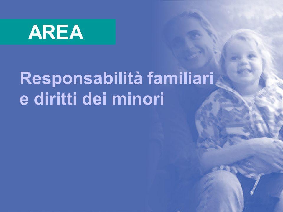 Responsabilità familiari e diritti dei minori AREA