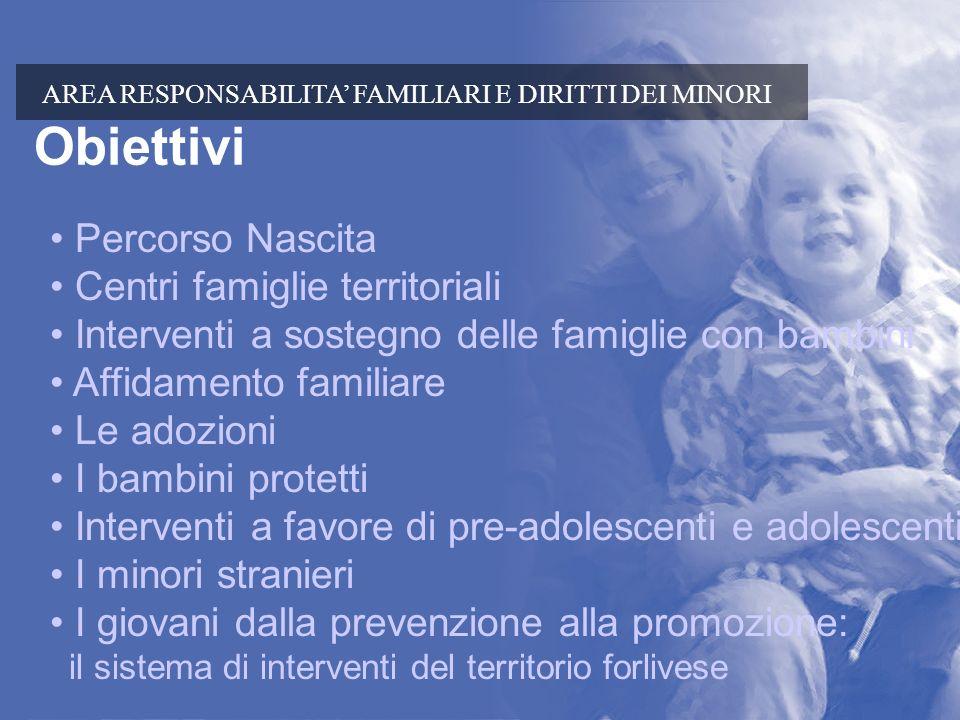 Obiettivi Percorso Nascita Centri famiglie territoriali Interventi a sostegno delle famiglie con bambini Affidamento familiare Le adozioni I bambini p