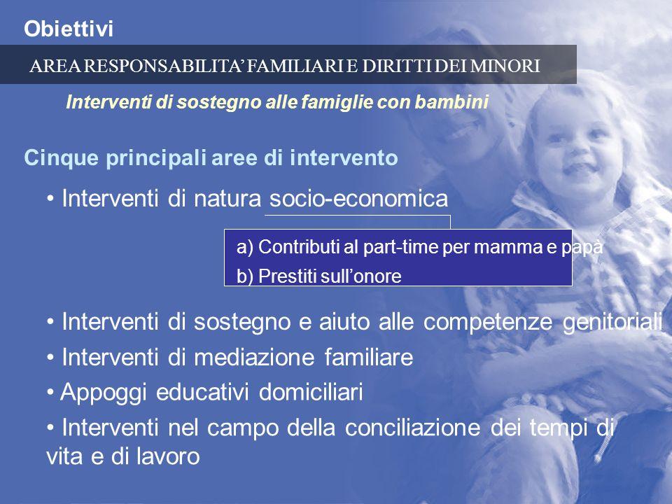 Obiettivi Interventi di sostegno alle famiglie con bambini Cinque principali aree di intervento Interventi di natura socio-economica a) Contributi al