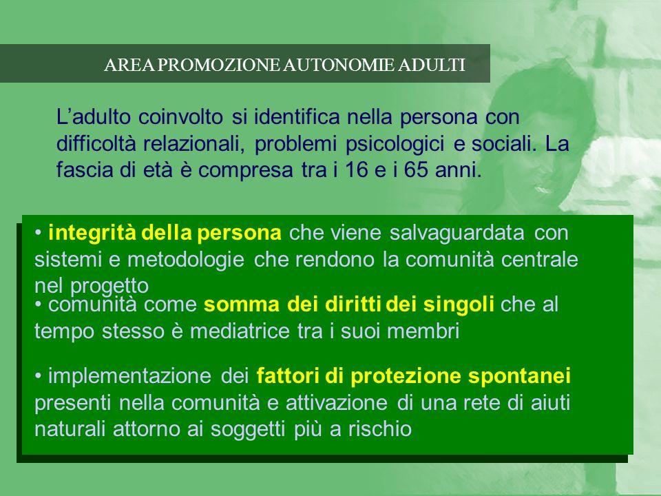 AREA PROMOZIONE AUTONOMIE ADULTI Ladulto coinvolto si identifica nella persona con difficoltà relazionali, problemi psicologici e sociali. La fascia d