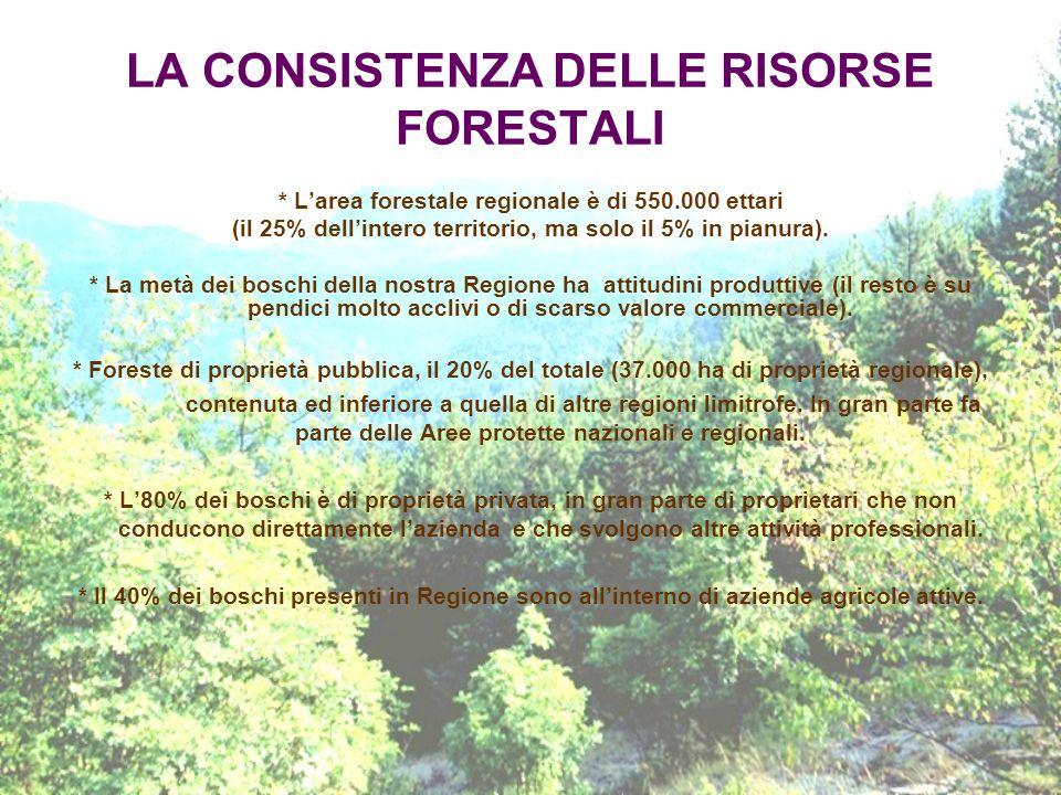 LA CONSISTENZA DELLE RISORSE FORESTALI * Larea forestale regionale è di 550.000 ettari (il 25% dellintero territorio, ma solo il 5% in pianura). * La