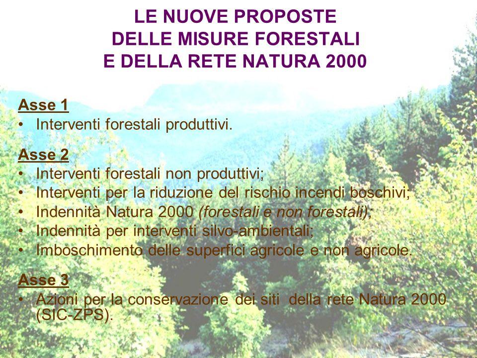 LE NUOVE PROPOSTE DELLE MISURE FORESTALI E DELLA RETE NATURA 2000 Asse 1 Interventi forestali produttivi. Asse 2 Interventi forestali non produttivi;