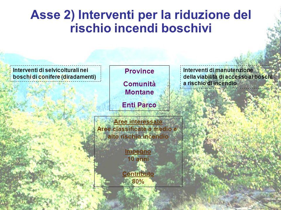Asse 2) Interventi per la riduzione del rischio incendi boschivi Province Comunità Montane Enti Parco Interventi di manutenzione della viabilità di ac