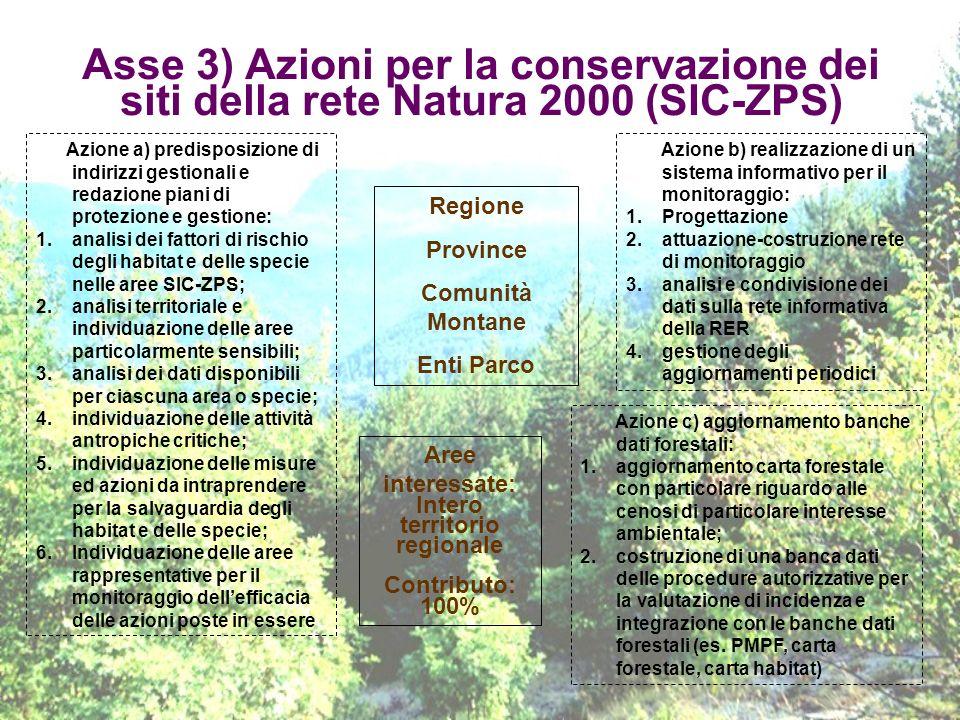 Asse 3) Azioni per la conservazione dei siti della rete Natura 2000 (SIC-ZPS) Regione Province Comunità Montane Enti Parco Azione b) realizzazione di