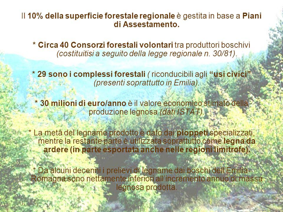 Il 10% della superficie forestale regionale è gestita in base a Piani di Assestamento. * Circa 40 Consorzi forestali volontari tra produttori boschivi