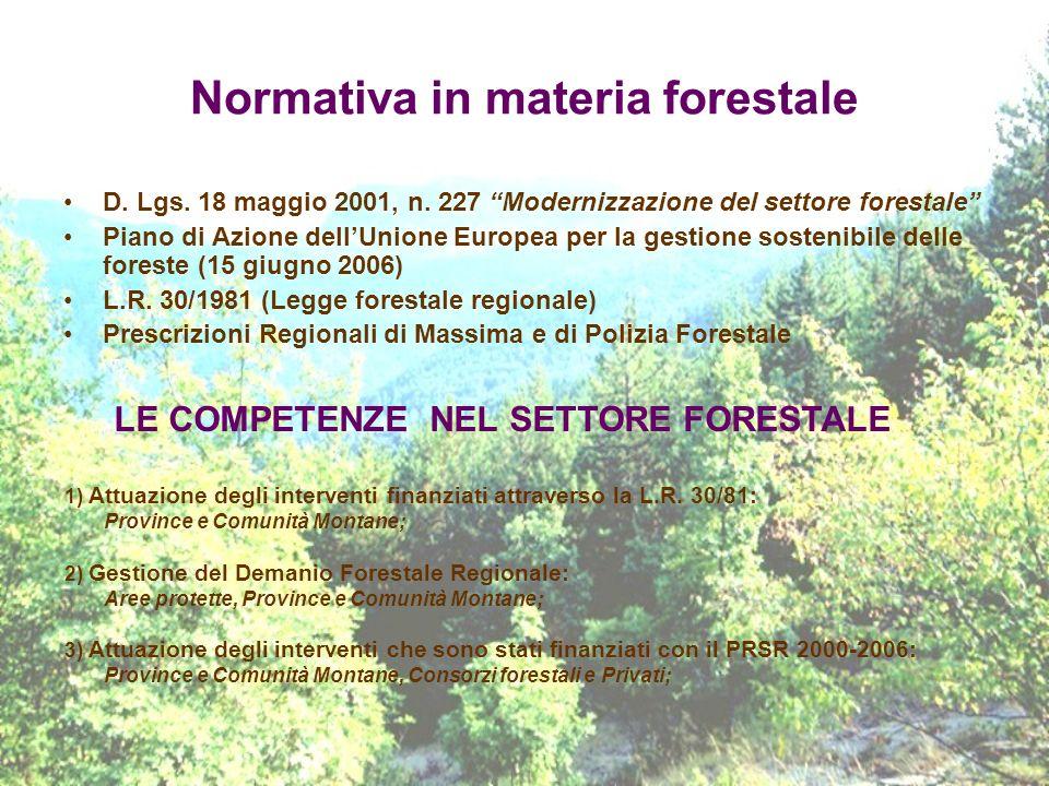 Normativa in materia forestale D. Lgs. 18 maggio 2001, n. 227 Modernizzazione del settore forestale Piano di Azione dellUnione Europea per la gestione