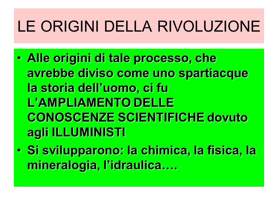 LE ORIGINI DELLA RIVOLUZIONE Alle origini di tale processo, che avrebbe diviso come uno spartiacque la storia delluomo, ci fu LAMPLIAMENTO DELLE CONOS