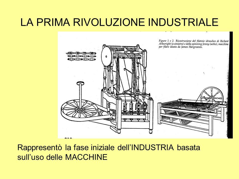 LA PRIMA RIVOLUZIONE INDUSTRIALE Rappresentò la fase iniziale dellINDUSTRIA basata sulluso delle MACCHINE