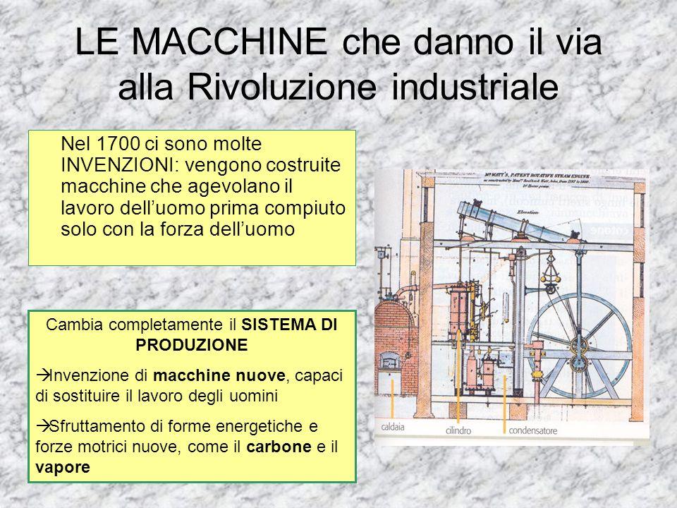 LE MACCHINE che danno il via alla Rivoluzione industriale Nel 1700 ci sono molte INVENZIONI: vengono costruite macchine che agevolano il lavoro delluo