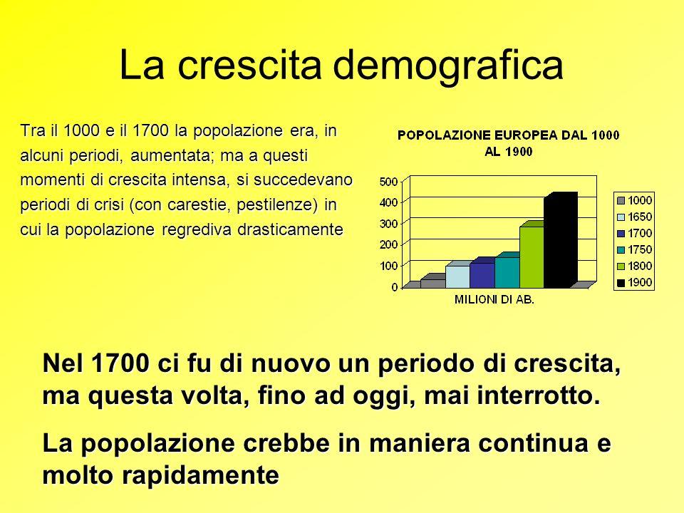 La crescita demografica Tra il 1000 e il 1700 la popolazione era, in alcuni periodi, aumentata; ma a questi momenti di crescita intensa, si succedevan