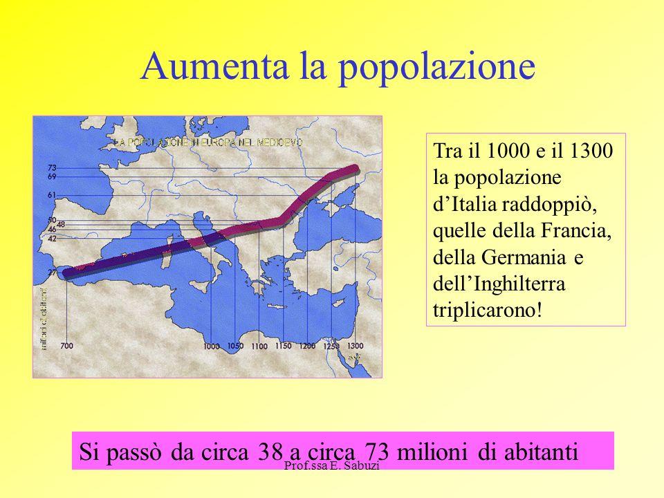 Aumenta la popolazione Tra il 1000 e il 1300 la popolazione dItalia raddoppiò, quelle della Francia, della Germania e dellInghilterra triplicarono! Si