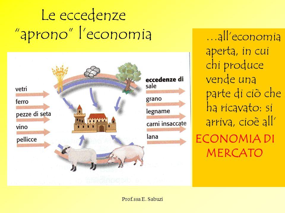 …alleconomia aperta, in cui chi produce vende una parte di ciò che ha ricavato: si arriva, cioè all ECONOMIA DI MERCATO Le eccedenze aprono leconomia