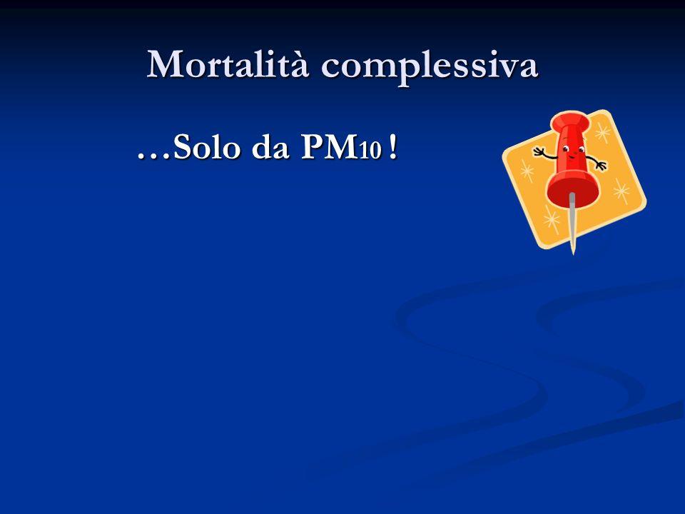 Mortalità complessiva …Solo da PM 10 !
