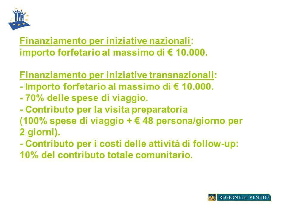 Finanziamento per iniziative nazionali: importo forfetario al massimo di 10.000.