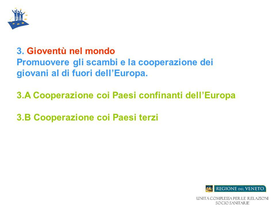 Unità Complessa per le relazioni Socio Sanitarie 3.