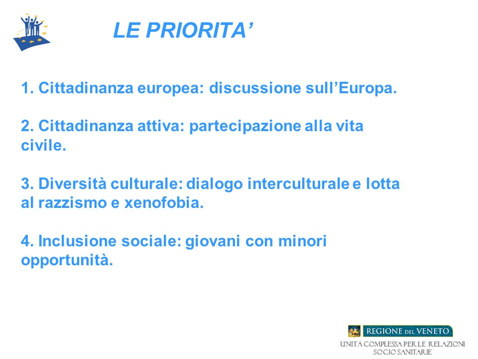 LE PRIORITA 1. Cittadinanza europea: discussione sullEuropa.