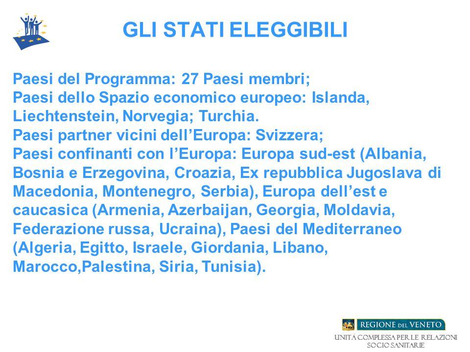 GLI STATI ELEGGIBILI Paesi del Programma: 27 Paesi membri; Paesi dello Spazio economico europeo: Islanda, Liechtenstein, Norvegia; Turchia.