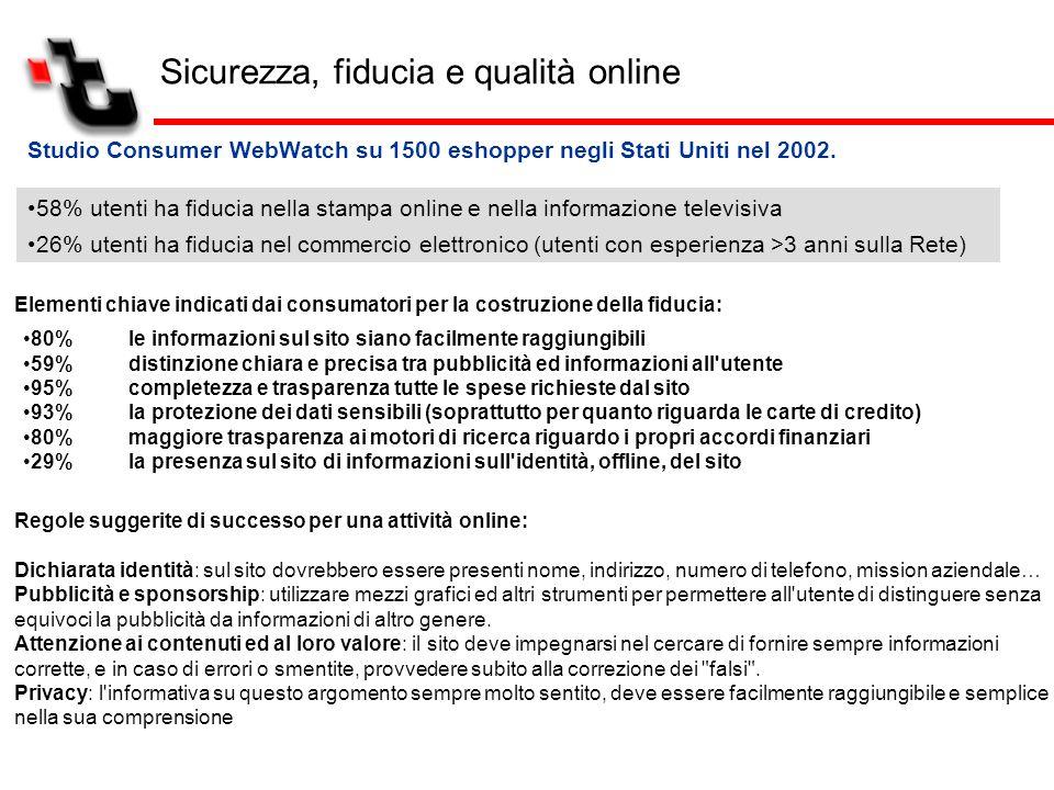 Studio Consumer WebWatch su 1500 eshopper negli Stati Uniti nel 2002. Sicurezza, fiducia e qualità online 80% le informazioni sul sito siano facilment