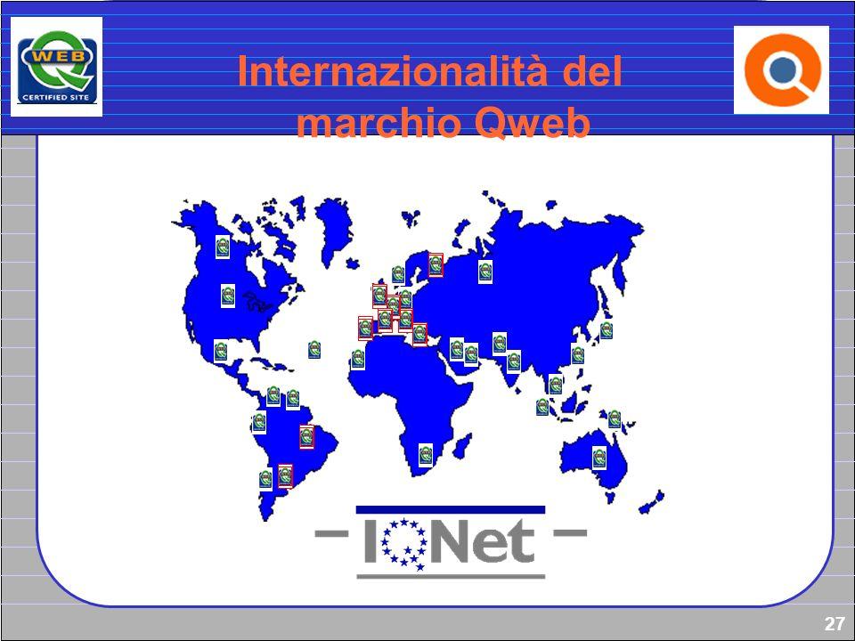 27 Internazionalità del marchio Qweb