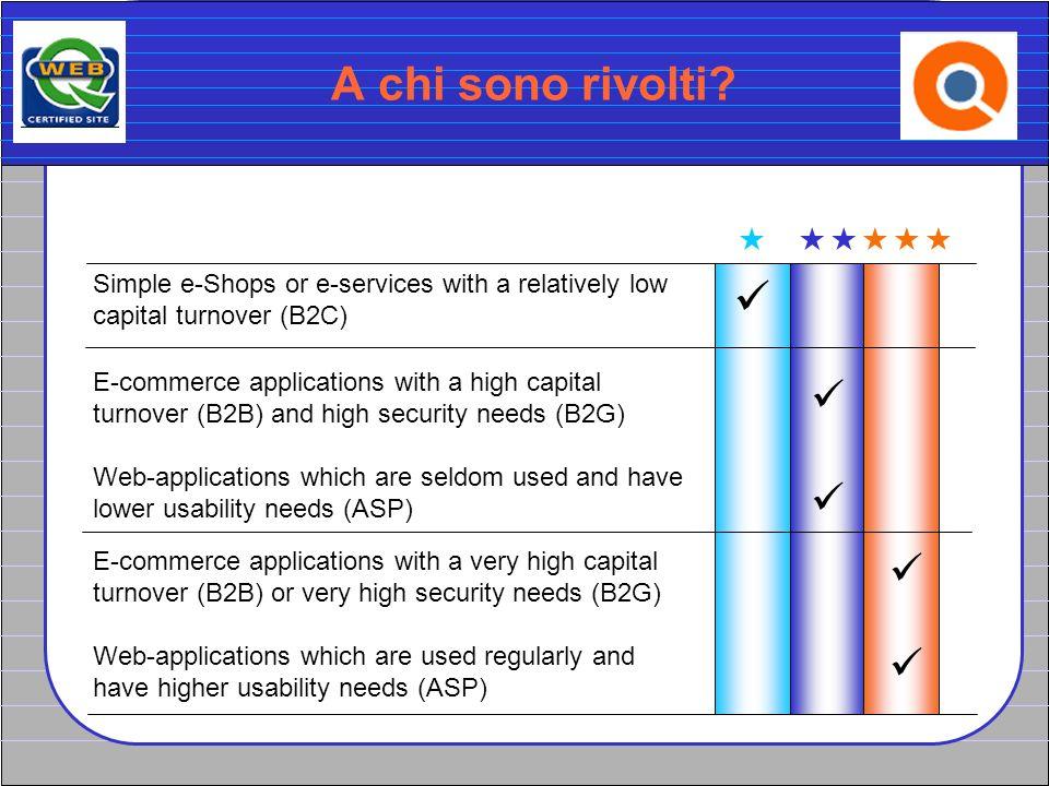 A chi sono rivolti? Simple e-Shops or e-services with a relatively low capital turnover (B2C) E-commerce applications with a high capital turnover (B2