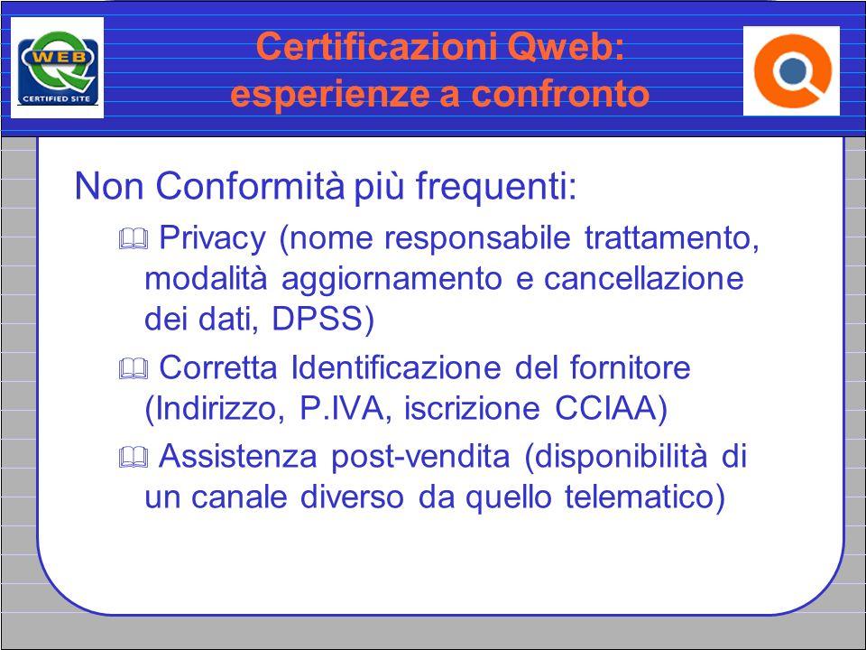 Certificazioni Qweb: esperienze a confronto Non Conformità più frequenti: Privacy (nome responsabile trattamento, modalità aggiornamento e cancellazio