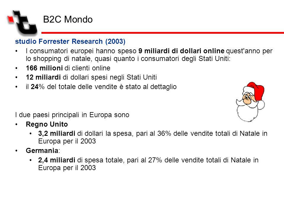 B2C Mondo studio Forrester Research (2003) I consumatori europei hanno speso 9 miliardi di dollari online quest'anno per lo shopping di natale, quasi
