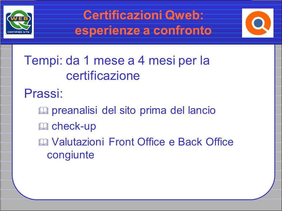Certificazioni Qweb: esperienze a confronto Tempi: da 1 mese a 4 mesi per la certificazione Prassi: preanalisi del sito prima del lancio check-up Valu